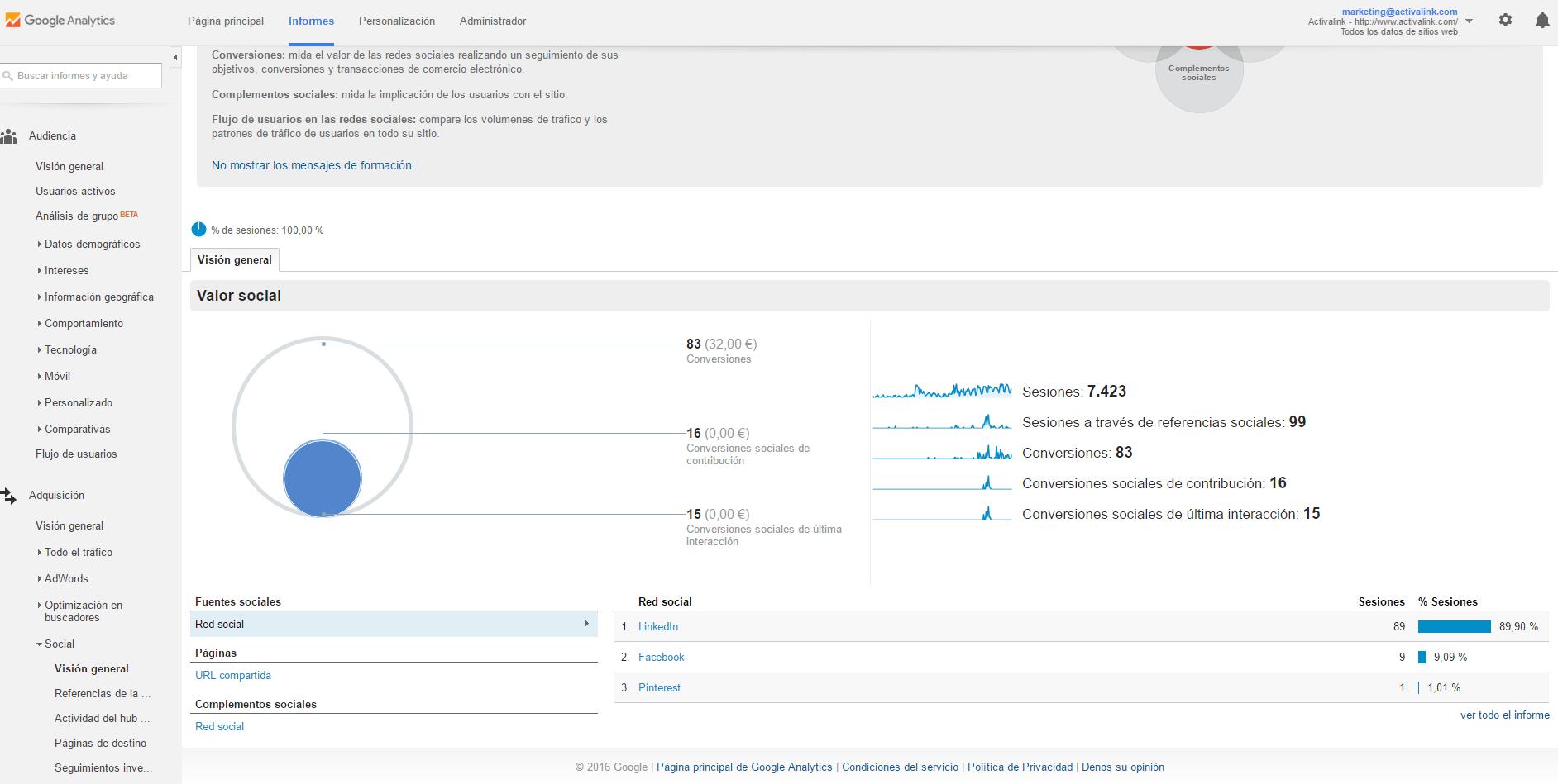 social analysis google Analytics