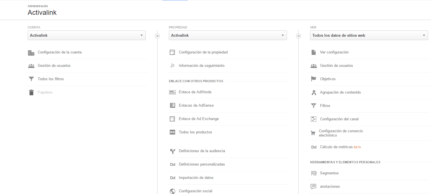 objetivos con Google Analytics